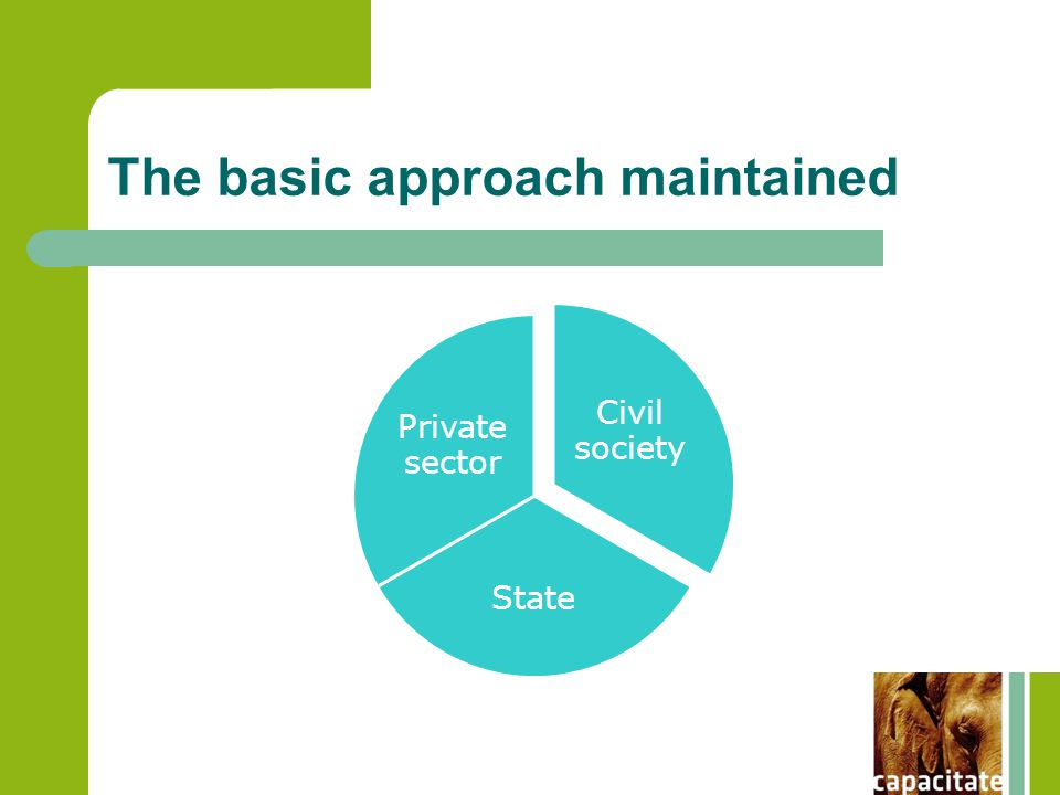 The basic approach maintained Civil society State Private sector