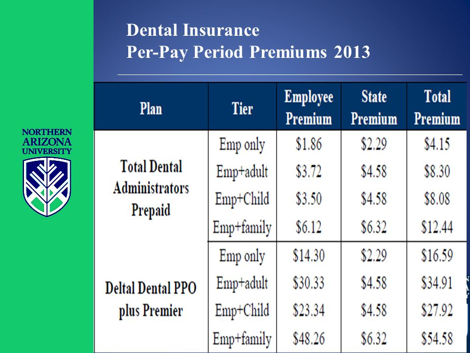 Dental Insurance Per-Pay Period Premiums 2013