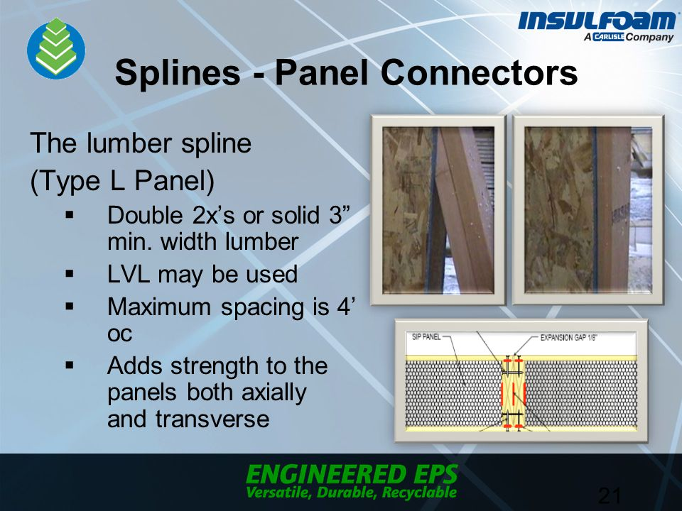 Splines - Panel Connectors The lumber spline (Type L Panel)  Double 2x's or solid 3 min.