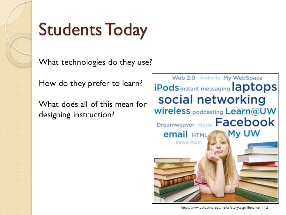 Students Today What technologies do they use. How do they prefer to learn.