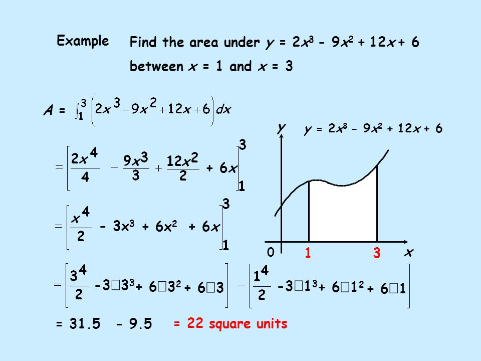 13 Example Find the area under y = 2x 3 - 9x 2 + 12x + 6 between x = 1 and x = 3 y x 0 y = 2x 3 - 9x 2 + 12x + 6 A = + 6x - 3x 3 + 6x 2 + 6  3 -3  3 3 + 6  3 2 + 6  1 -3  1 3 + 6  1 2 = 31.5- 9.5 = 22 square units