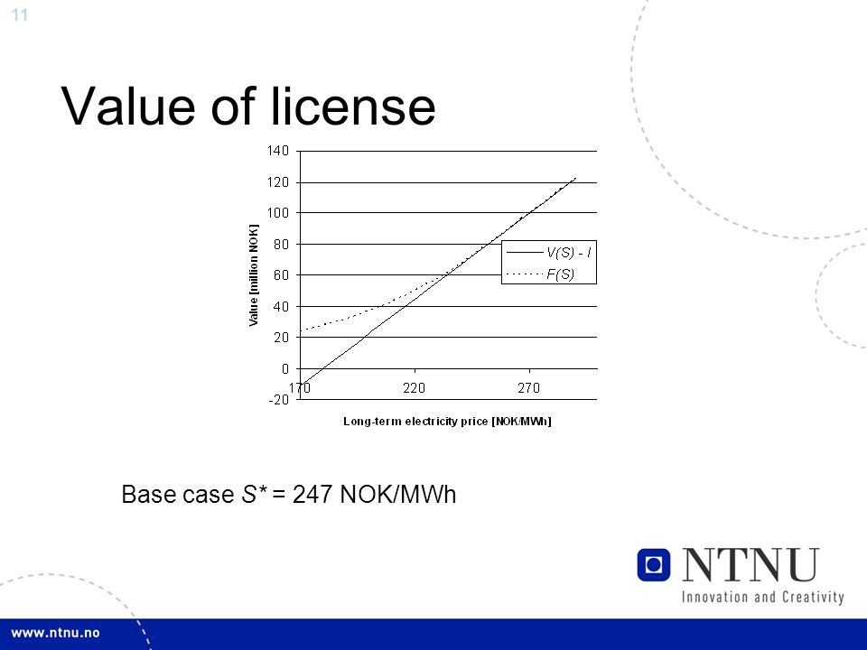 11 Value of license Base case S* = 247 NOK/MWh