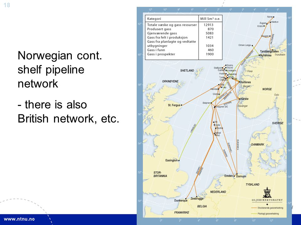 18 Norwegian cont. shelf pipeline network - there is also British network, etc.