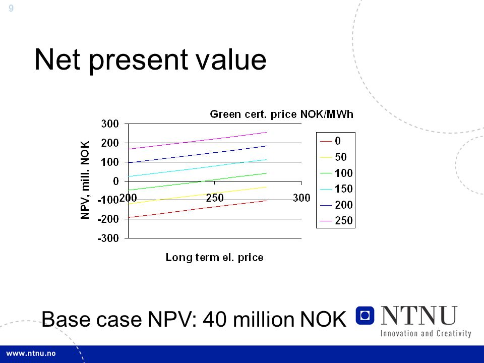9 Net present value Base case NPV: 40 million NOK
