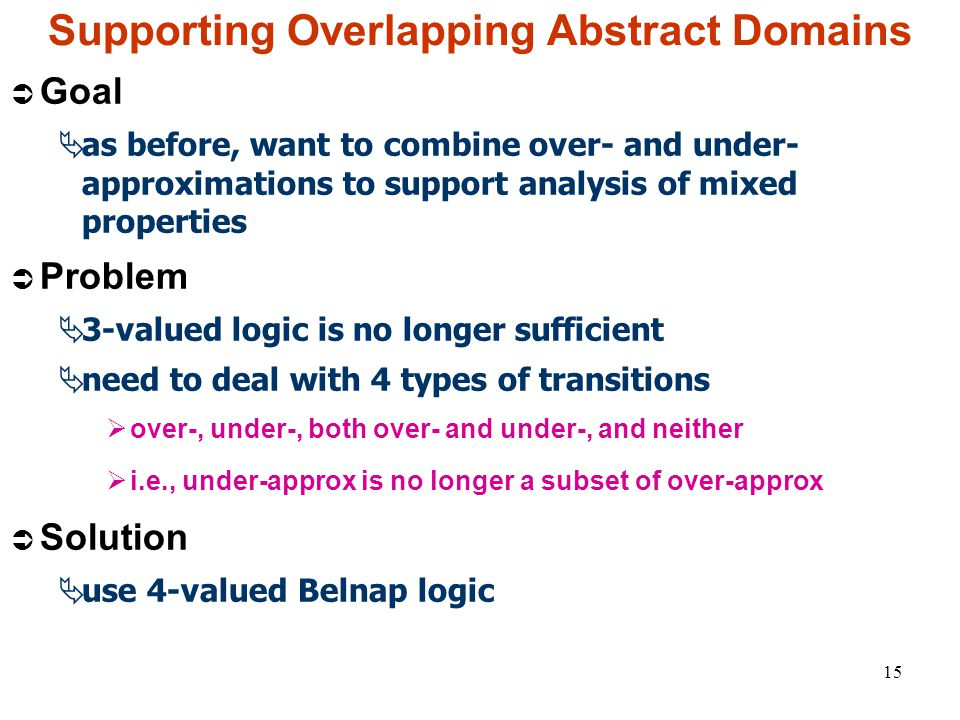 15 Supporting Overlapping Abstract Domains  Goal  as before, want to combine over- and under- approximations to support analysis of mixed properties  Problem  3-valued logic is no longer sufficient  need to deal with 4 types of transitions  over-, under-, both over- and under-, and neither  i.e., under-approx is no longer a subset of over-approx  Solution  use 4-valued Belnap logic