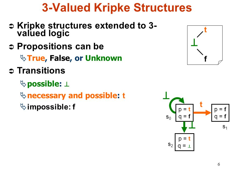 6 3-Valued Kripke Structures p = t q = f p = f q = f p = t q = ⊥ t f ⊥  Kripke structures extended to 3- valued logic  Propositions can be  True, False, or Unknown  Transitions  possible: ⊥  necessary and possible: t  impossible: f s0s0 s2s2 s1s1 ⊥ t ⊥