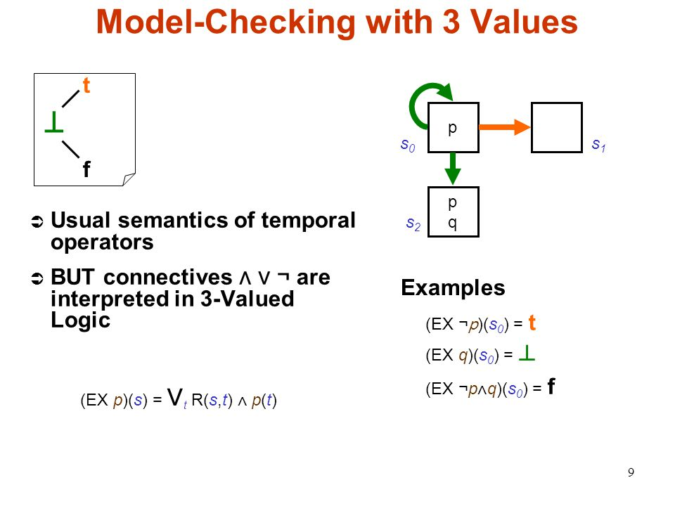 9 Model-Checking with 3 Values  Usual semantics of temporal operators  BUT connectives ⋀ ⋁ ¬ are interpreted in 3-Valued Logic t f ⊥ ( EX ¬p )(s 0 ) = t (EX q)(s 0 ) = ⊥ (EX ¬ p ⋀ q)(s 0 ) = f Examples s0s0 s2s2 s1s1 p pqpq (EX p)(s) = ⋁ t R(s,t) ⋀ p(t)
