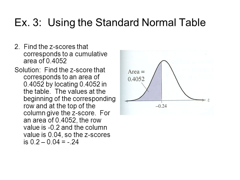 Ex. 3: Using the Standard Normal Table 2.