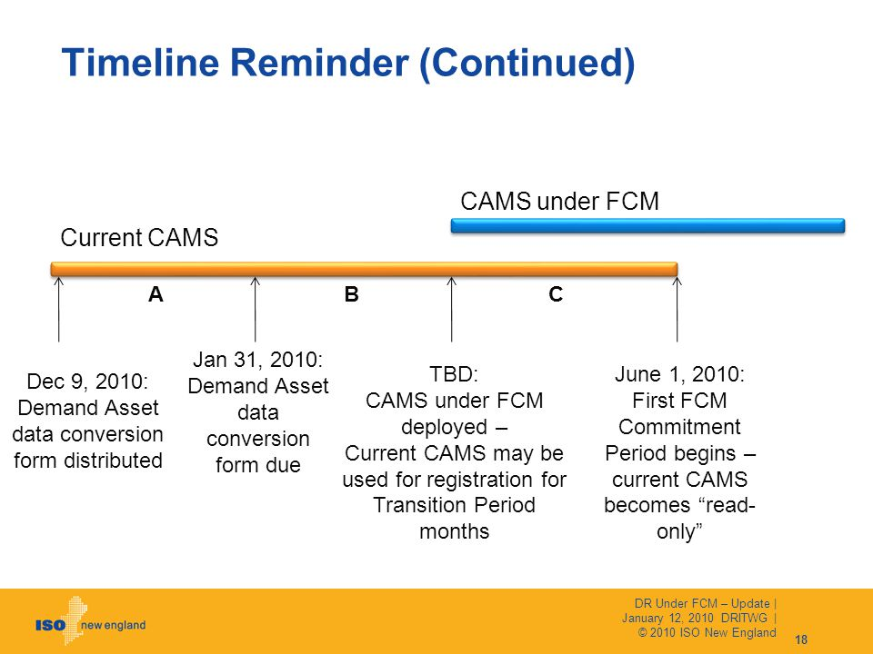 Timeline Reminder (Continued) Dec 9, 2010: Demand Asset data conversion form distributed Current CAMS CAMS under FCM TBD: CAMS under FCM deployed – Current CAMS may be used for registration for Transition Period months June 1, 2010: First FCM Commitment Period begins – current CAMS becomes read- only Jan 31, 2010: Demand Asset data conversion form due ABC DR Under FCM – Update | January 12, 2010 DRITWG | © 2010 ISO New England 18