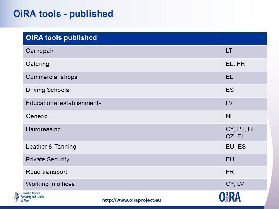 OiRA tools - published OiRA tools published Car repairLT CateringEL, FR Commercial shopsEL Driving SchoolsES Educational establishmentsLV GenericNL HairdressingCY, PT, BE, CZ, EL Leather & TanningEU, ES Private SecurityEU Road transportFR Working in officesCY, LV