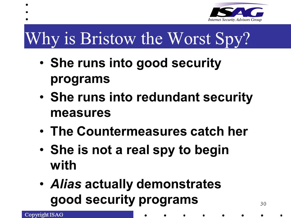 Copyright ISAG 30 Why is Bristow the Worst Spy.