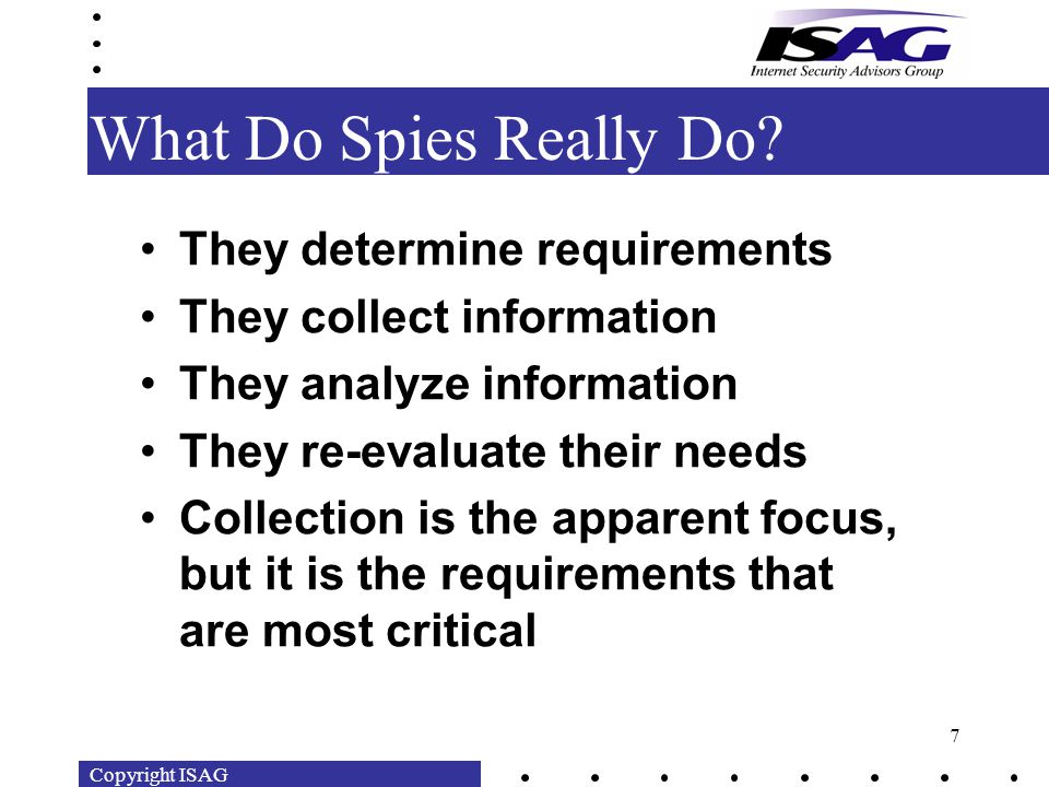 Copyright ISAG 7 What Do Spies Really Do.