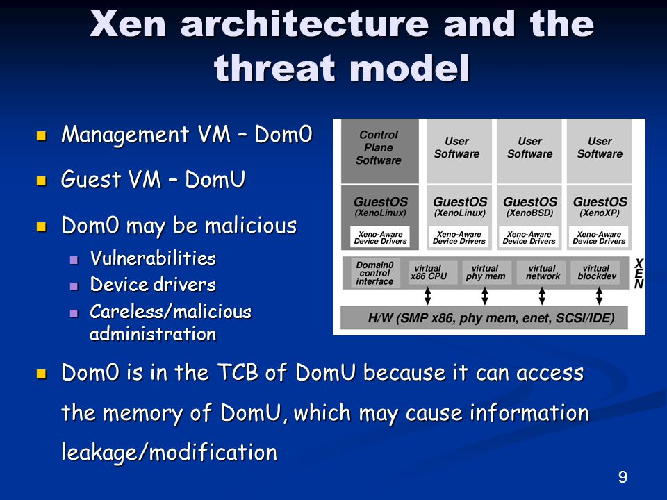 Xen architecture and the threat model Management VM – Dom0 Management VM – Dom0 Guest VM – DomU Guest VM – DomU Dom0 may be malicious Dom0 may be malicious Vulnerabilities Vulnerabilities Device drivers Device drivers Careless/malicious administration Careless/malicious administration Dom0 is in the TCB of DomU because it can access the memory of DomU, which may cause information leakage/modification Dom0 is in the TCB of DomU because it can access the memory of DomU, which may cause information leakage/modification 9