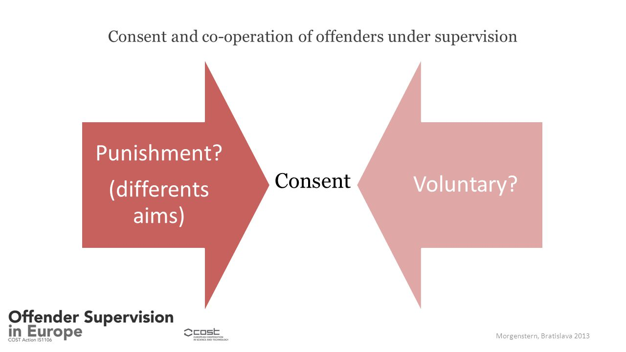 Consent and co-operation of offenders under supervision Punishment.