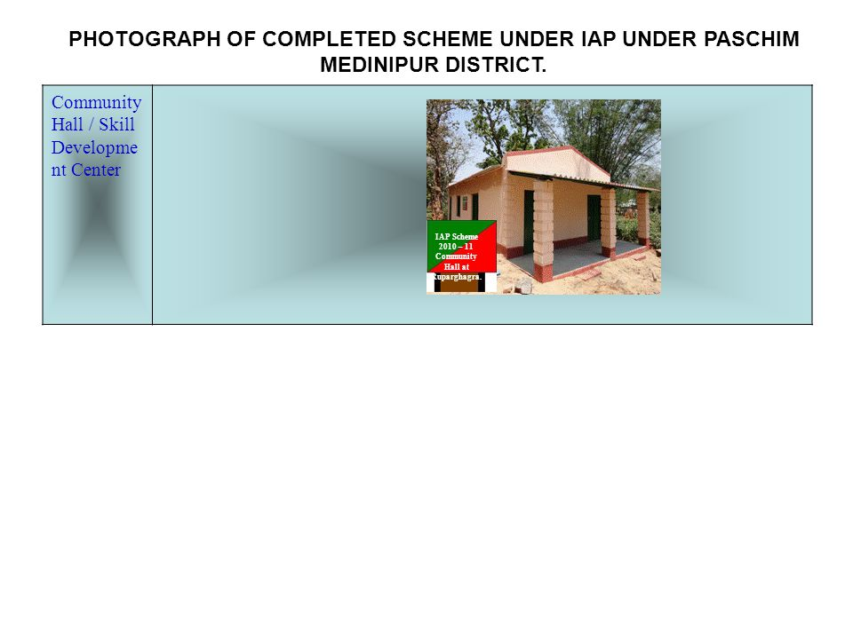IAP Scheme 2010 – 11 Community Hall at Ruparghagra.
