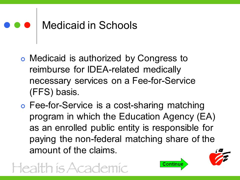 Medicaid in Schools Medicaid is authorized by Congress to reimburse for IDEA-related medically necessary services on a Fee-for-Service (FFS) basis.