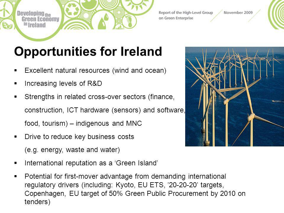 Opportunities for Ireland  Excellent natural resources (wind and ocean)  Increasing levels of R&D  Strengths in related cross-over sectors (finance, construction, ICT hardware (sensors) and software, food, tourism) – indigenous and MNC  Drive to reduce key business costs (e.g.
