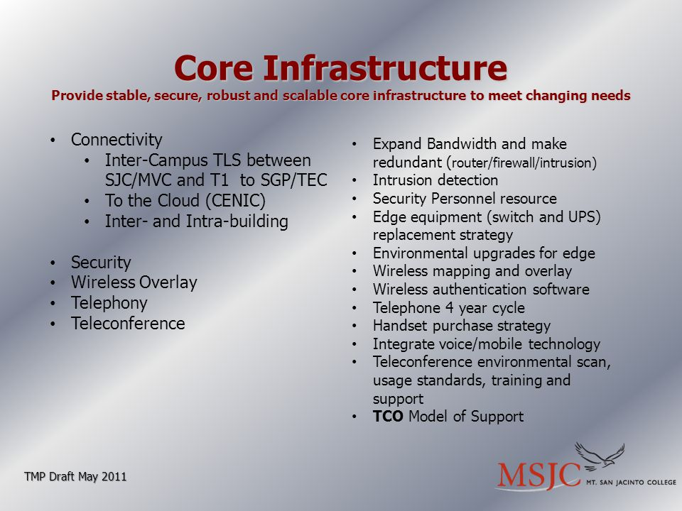 Core Infrastructure Provide stable, secure, robust and scalable core infrastructure to meet changing needs TMP Draft May 2011 Connectivity Inter-Campus TLS between SJC/MVC and T1 to SGP/TEC To the Cloud (CENIC) Inter- and Intra-building Security Wireless Overlay Telephony Teleconference Expand Bandwidth and make redundant ( router/firewall/intrusion) Intrusion detection Security Personnel resource Edge equipment (switch and UPS) replacement strategy Environmental upgrades for edge Wireless mapping and overlay Wireless authentication software Telephone 4 year cycle Handset purchase strategy Integrate voice/mobile technology Teleconference environmental scan, usage standards, training and support TCO Model of Support