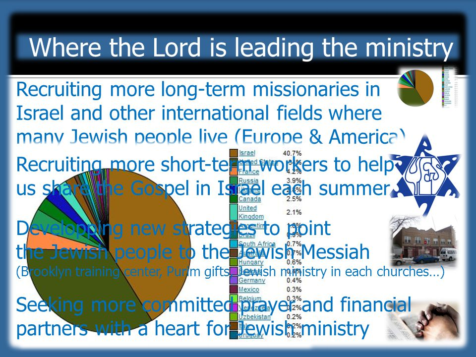 Where the Lord is leading the ministry Recruiting more long-term missionaries in Israel and other international fields where many Jewish people live (Europe & America) Recruiting more short-term workers to help us share the Gospel in Israel each summer Seeking more committed prayer and financial partners with a heart for Jewish ministry Developping new strategies to point the Jewish people to the Jewish Messiah (Brooklyn training center, Purim gifts, Jewish ministry in each churches…)