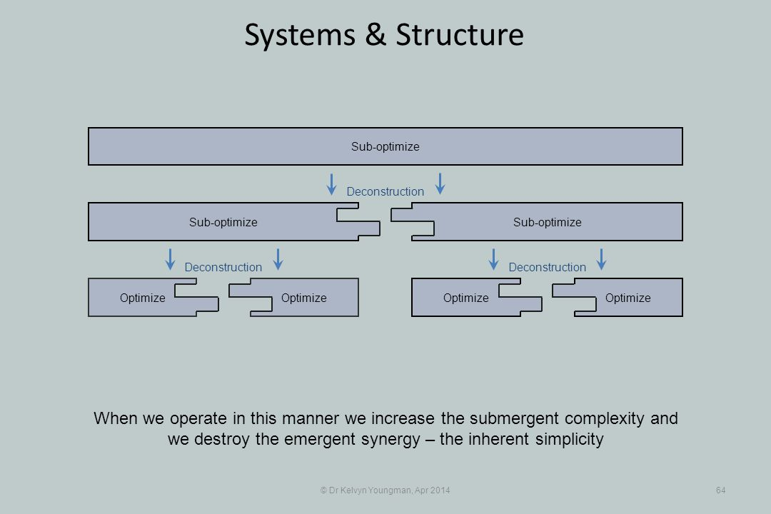 © Dr Kelvyn Youngman, Apr 201464 Systems & Structure Optimize Sub-optimize Optimize Sub-optimize When we operate in this manner we increase the submergent complexity and we destroy the emergent synergy – the inherent simplicity Deconstruction