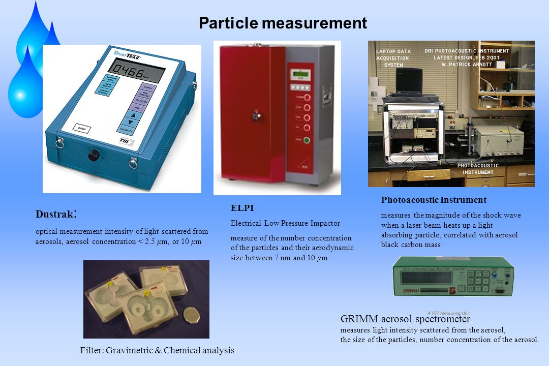 Particle measurement Dustrak : optical measurement intensity of light scattered from aerosols, aerosol concentration < 2.5  m, or 10  m ELPI Electrical Low Pressure Impactor measure of the number concentration of the particles and their aerodynamic size between 7 nm and 10  m.