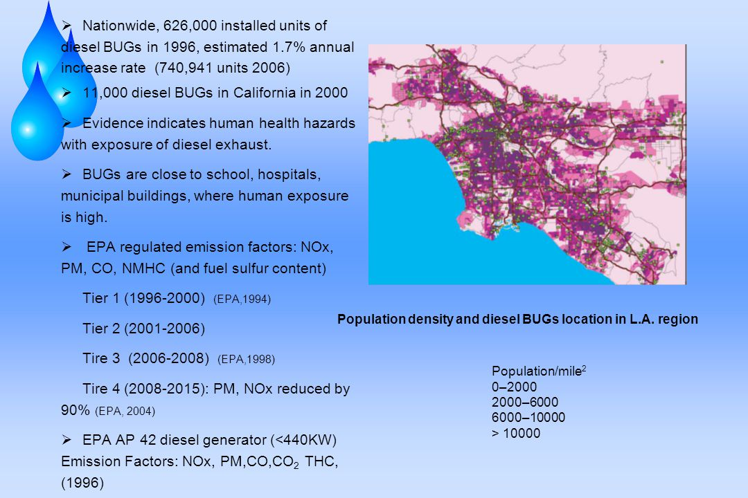  Nationwide, 626,000 installed units of diesel BUGs in 1996, estimated 1.7% annual increase rate (740,941 units 2006)  11,000 diesel BUGs in California in 2000  Evidence indicates human health hazards with exposure of diesel exhaust.