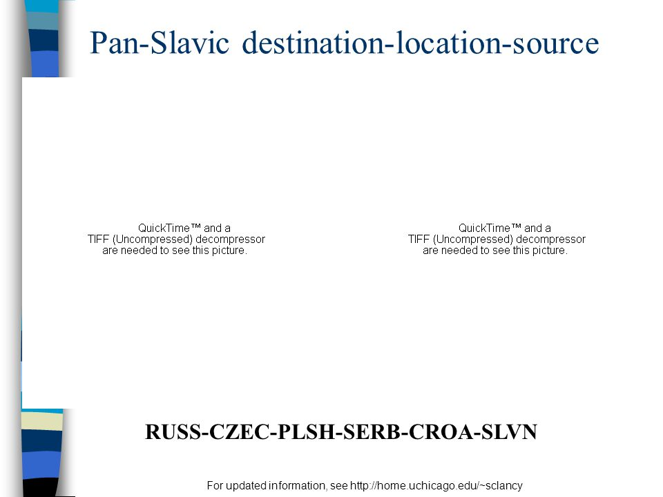 For updated information, see http://home.uchicago.edu/~sclancy Pan-Slavic destination-location-source RUSS-CZEC-PLSH-SERB-CROA-SLVN
