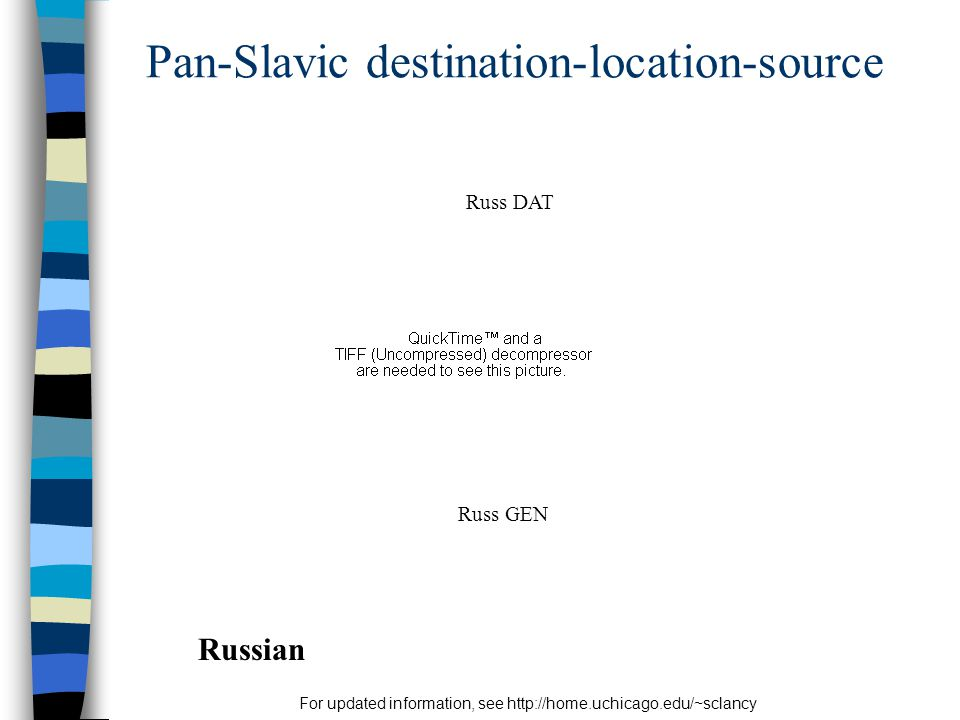 For updated information, see http://home.uchicago.edu/~sclancy Pan-Slavic destination-location-source Russian Russ GEN Russ DAT