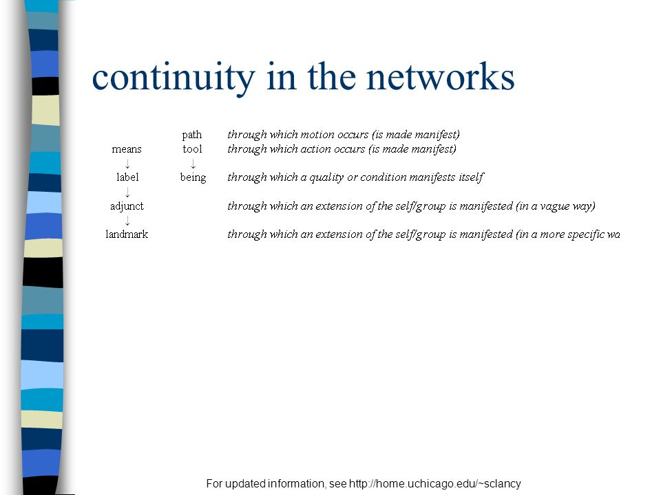 For updated information, see http://home.uchicago.edu/~sclancy continuity in the networks