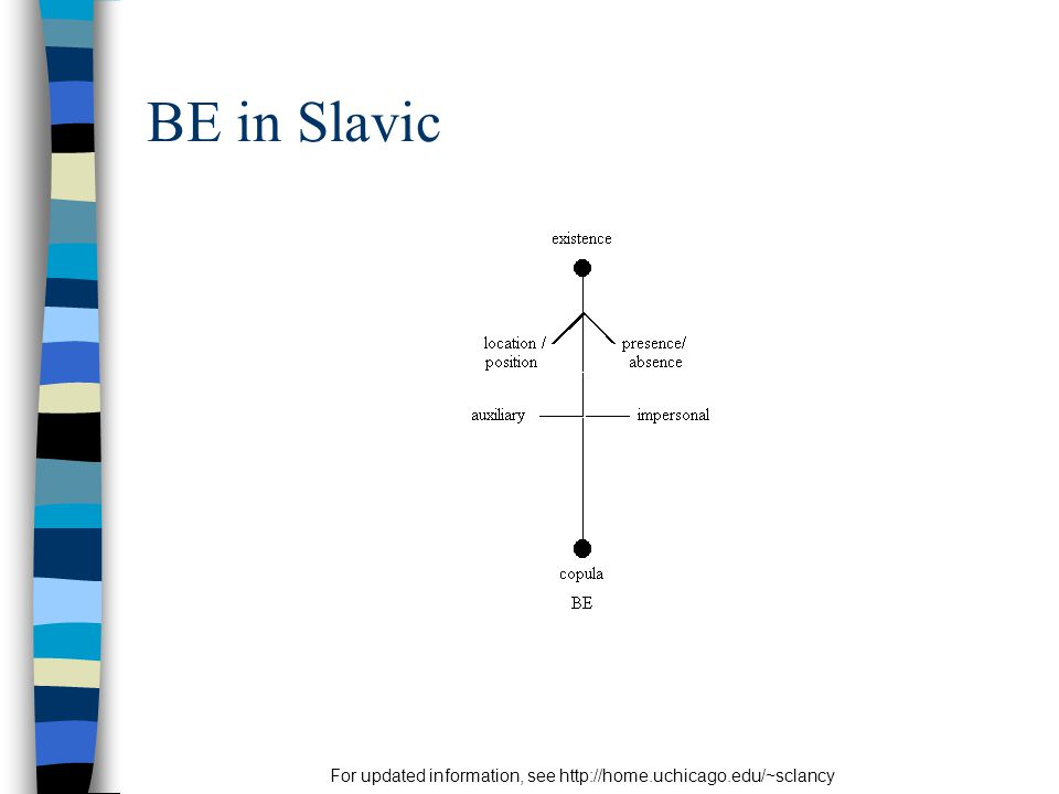 For updated information, see http://home.uchicago.edu/~sclancy BE in Slavic