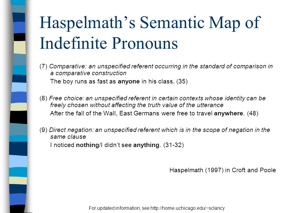 For updated information, see http://home.uchicago.edu/~sclancy Haspelmath's Semantic Map of Indefinite Pronouns (7) Comparative: an unspecified referent occurring in the standard of comparison in a comparative construction The boy runs as fast as anyone in his class.