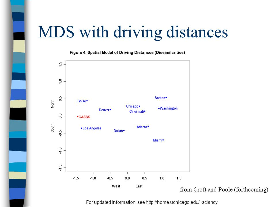 MDS with driving distances from Croft and Poole (forthcoming)