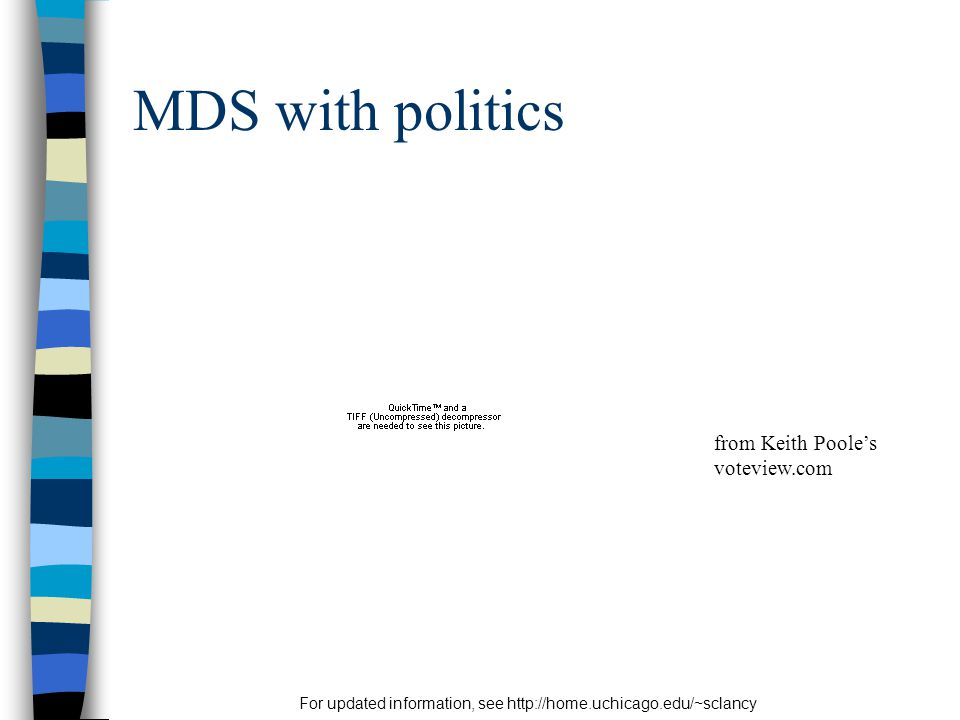 For updated information, see http://home.uchicago.edu/~sclancy MDS with politics from Keith Poole's voteview.com