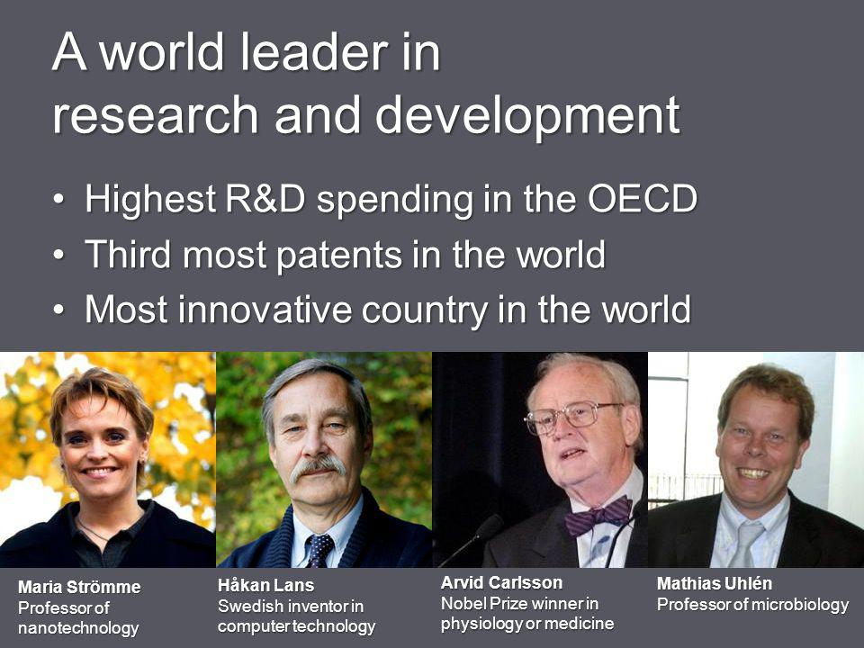 Highest R&D spending in the OECDHighest R&D spending in the OECD Third most patents in the worldThird most patents in the world Most innovative country in the worldMost innovative country in the world A world leader in research and development Håkan Lans Swedish inventor in computer technology Maria Strömme Professor of nanotechnology Arvid Carlsson Nobel Prize winner in physiology or medicine Mathias Uhlén Professor of microbiology