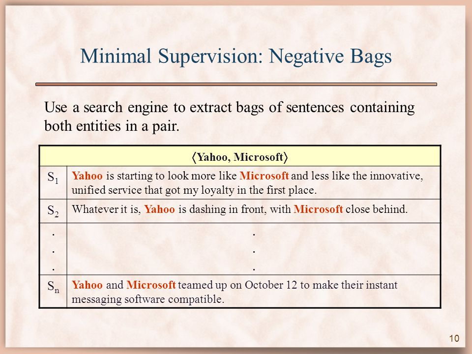 Minimal Supervision: Negative Bags Use a search engine to extract bags of sentences containing both entities in a pair.
