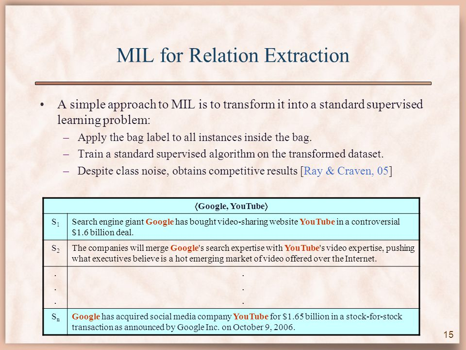MIL for Relation Extraction A simple approach to MIL is to transform it into a standard supervised learning problem: –Apply the bag label to all instances inside the bag.