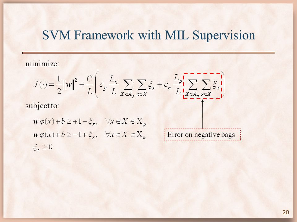 SVM Framework with MIL Supervision minimize: subject to: Error on negative bags 20