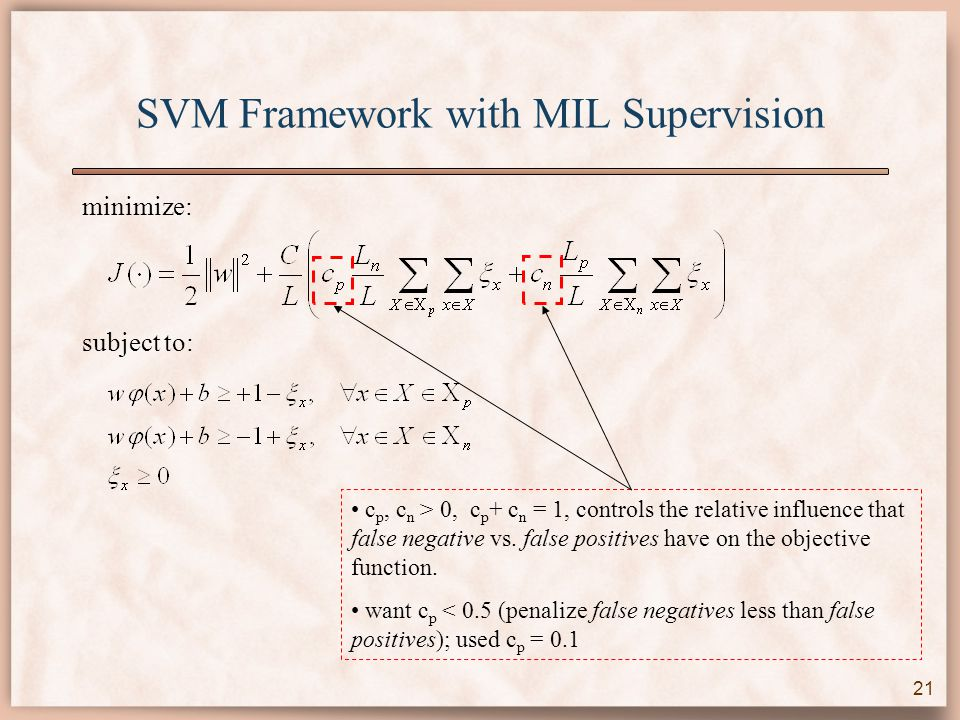 SVM Framework with MIL Supervision minimize: subject to: c p, c n > 0, c p + c n = 1, controls the relative influence that false negative vs.