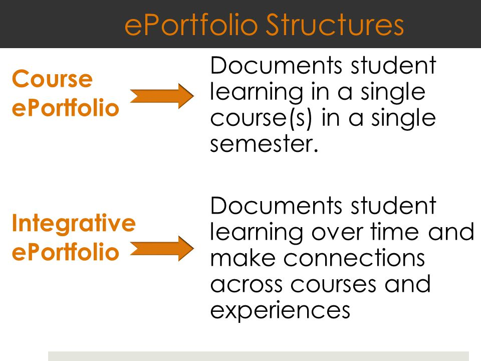ePortfolio Structures Course ePortfolio Documents student learning in a single course(s) in a single semester.