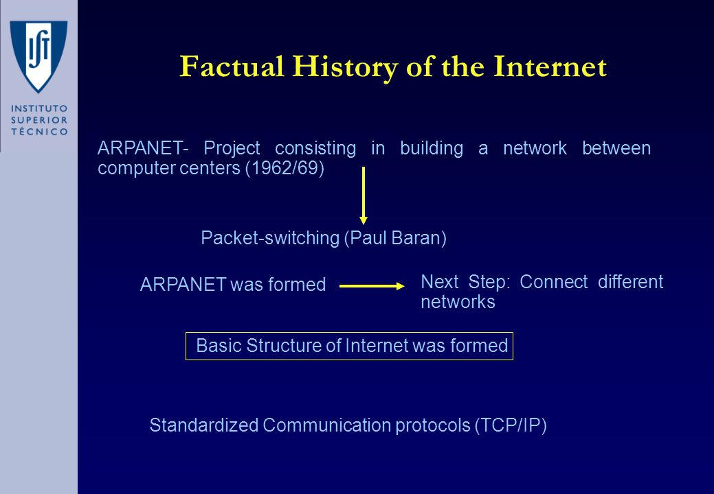 Factual History of the Internet ARPANET- Project consisting in building a network between computer centers (1962/69) Packet-switching (Paul Baran) ARPANET was formed Next Step: Connect different networks Basic Structure of Internet was formed Standardized Communication protocols (TCP/IP)