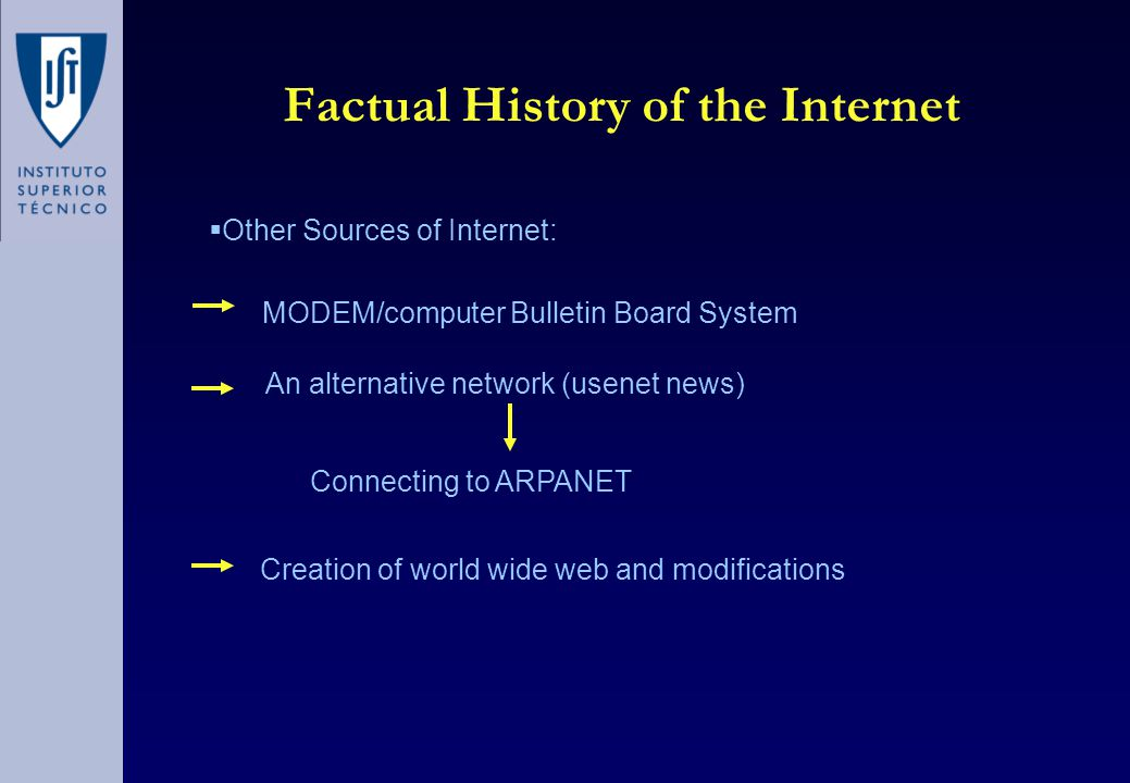 Factual History of the Internet  Other Sources of Internet: MODEM/computer Bulletin Board System An alternative network (usenet news) Creation of world wide web and modifications Connecting to ARPANET