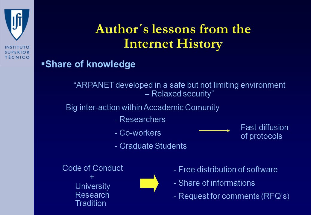 Author´s lessons from the Internet History  Share of knowledge ARPANET developed in a safe but not limiting environment – Relaxed security Big inter-action within Accademic Comunity - Researchers - Co-workers - Graduate Students Fast diffusion of protocols Code of Conduct University Research Tradition + - Free distribution of software - Share of informations - Request for comments (RFQ's)
