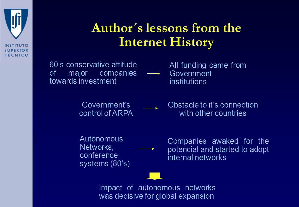 Author´s lessons from the Internet History Government's control of ARPA Obstacle to it's connection with other countries Impact of autonomous networks was decisive for global expansion Companies awaked for the potencial and started to adopt internal networks 60's conservative attitude of major companies towards investment All funding came from Government institutions Autonomous Networks, conference systems (80's)