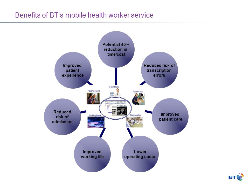 BT's Mobile Health Worker Service Potential 40% reduction in time/cost Reduced risk of transcription errors Improved patient care Lower operating costs Improved working life Reduced risk of admission Improved patient experience Benefits of BT's mobile health worker service