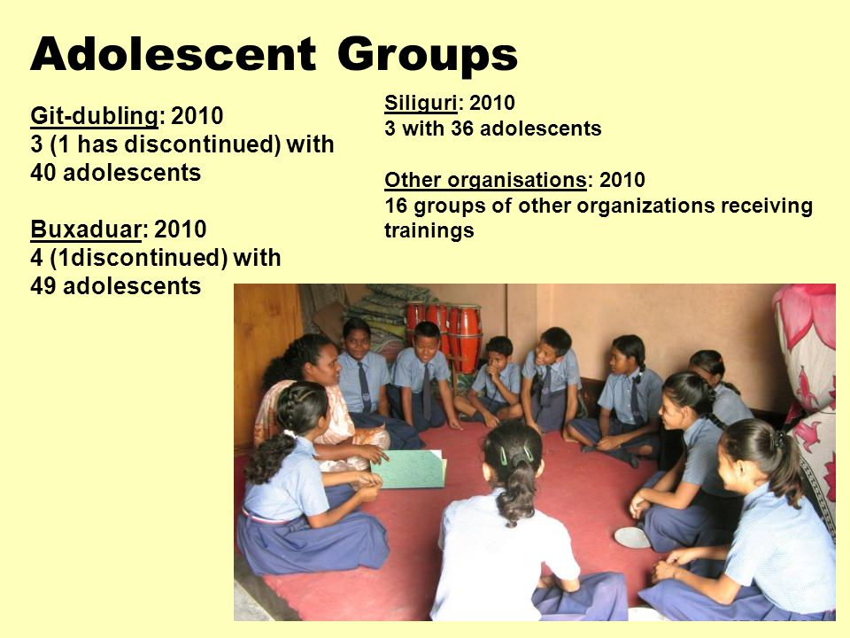 Git-dubling: 2010 3 (1 has discontinued) with 40 adolescents Buxaduar: 2010 4 (1discontinued) with 49 adolescents Adolescent Groups Siliguri: 2010 3 with 36 adolescents Other organisations: 2010 16 groups of other organizations receiving trainings