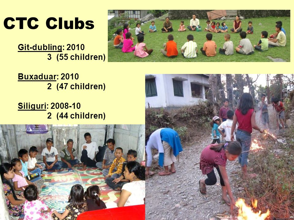 Git-dubling: 2010 3 (55 children) Buxaduar: 2010 2 (47 children) Siliguri: 2008-10 2 (44 children) CTC Clubs