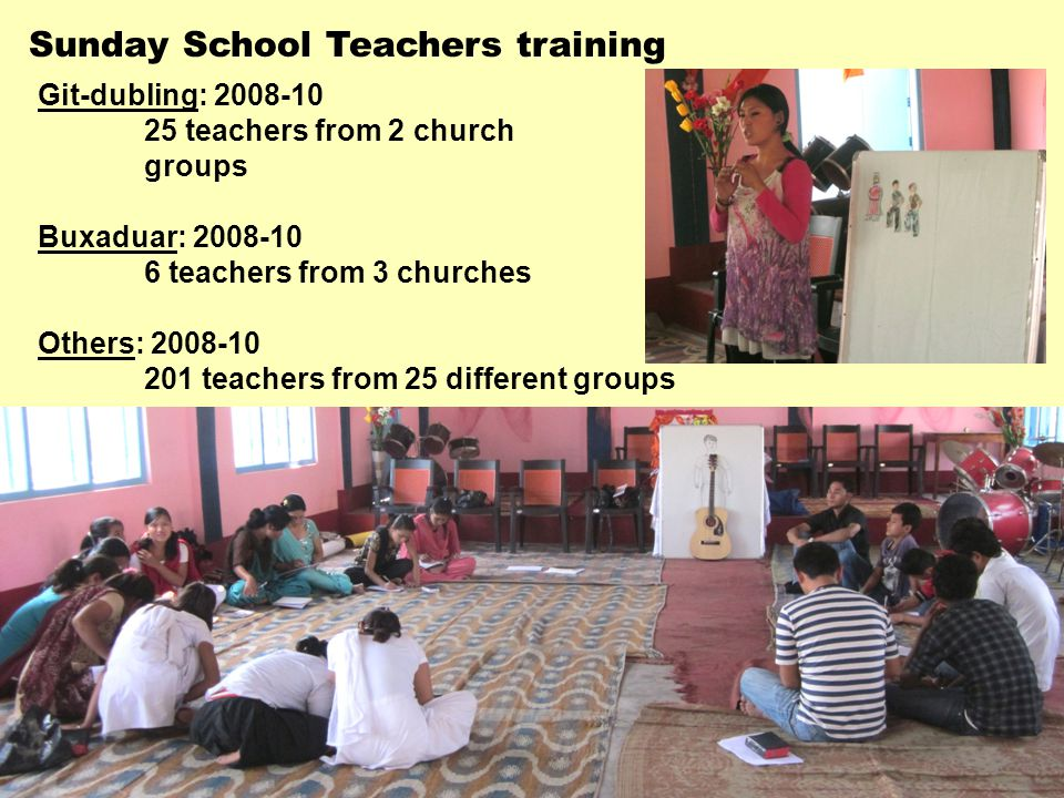 Git-dubling: 2008-10 25 teachers from 2 church groups Buxaduar: 2008-10 6 teachers from 3 churches Others: 2008-10 201 teachers from 25 different groups Sunday School Teachers training