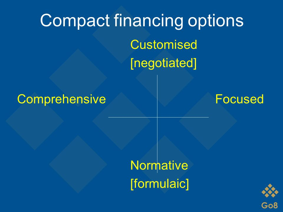 Compact financing options Customised [negotiated] ComprehensiveFocused Normative [formulaic]