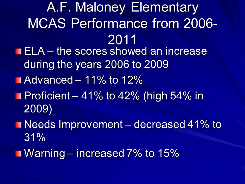 ELA – the scores showed an increase during the years 2006 to 2009 Advanced – 11% to 12% Proficient – 41% to 42% (high 54% in 2009) Needs Improvement – decreased 41% to 31% Warning – increased 7% to 15%