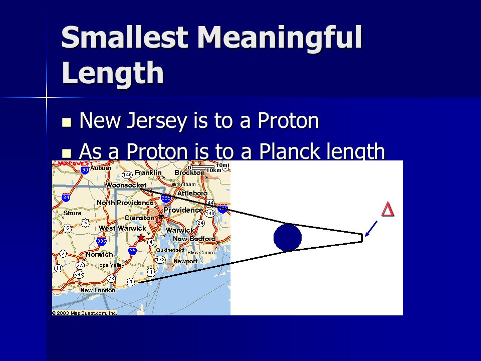 Smallest Meaningful Length New Jersey is to a Proton New Jersey is to a Proton As a Proton is to a Planck length As a Proton is to a Planck length 
